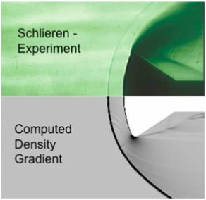Computed density gradient v.s. experimental schlieren image without counterflowing jet