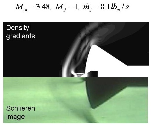 Comparison of experimental schlieren image and numerical pressure gradients with Mach 1 counterflowing jet, flow rate 0.1 lb/s