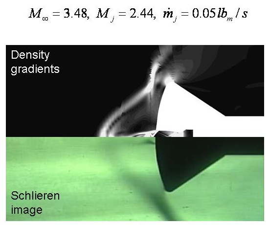 Comparison of experimental schlieren image and numerical pressure gradients with Mach 2.44 counterflowing jet, flow rate 0.05 lb/s