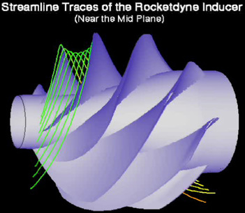 streamline traces around the midplane of an inducer