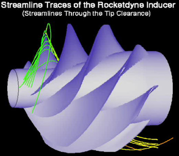 streamline traces around the tip clearance of an inducer
